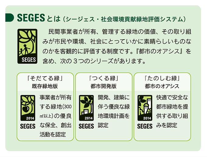 SEGESシリーズ