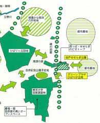 所有・設計・管理:独立行政法人都市再生機構東日本支社 設計:株式会社 環境指標生物 設計:株式会社 和計画コンサルタント 施工:イビデングリーンテック 株式会社 グリーンプラザひばりが丘南 屋上緑化及び屋上ビオトープ