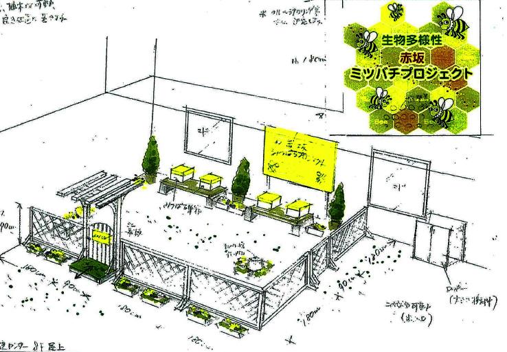 赤坂みつばちあ及びTBSテレビ 赤坂BeeTownプロジェクト01