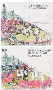 株式会社ユニマットリック 農家の庭に学ぶ「持続可能な都市ガーデン」02